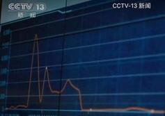 """勒索病毒告一段落""""比特币""""持续上涨"""