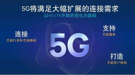 5G第一版国际标准将于今年6月完成